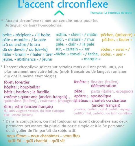 L'accent circonflexe | Français Langue étrangère | Scoop.it