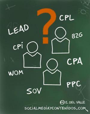 Los 50 términos imprescindibles del Marketing Online, bien explicados (I) | Herramientas de marketing | Scoop.it