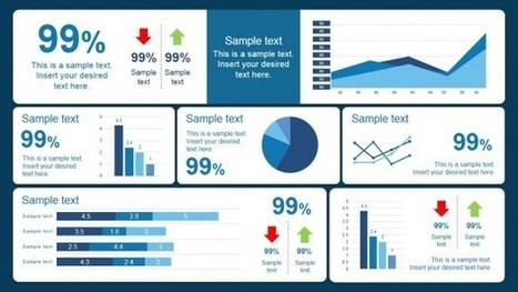 Scorecard Dashboard Powerpoint Template - Slide