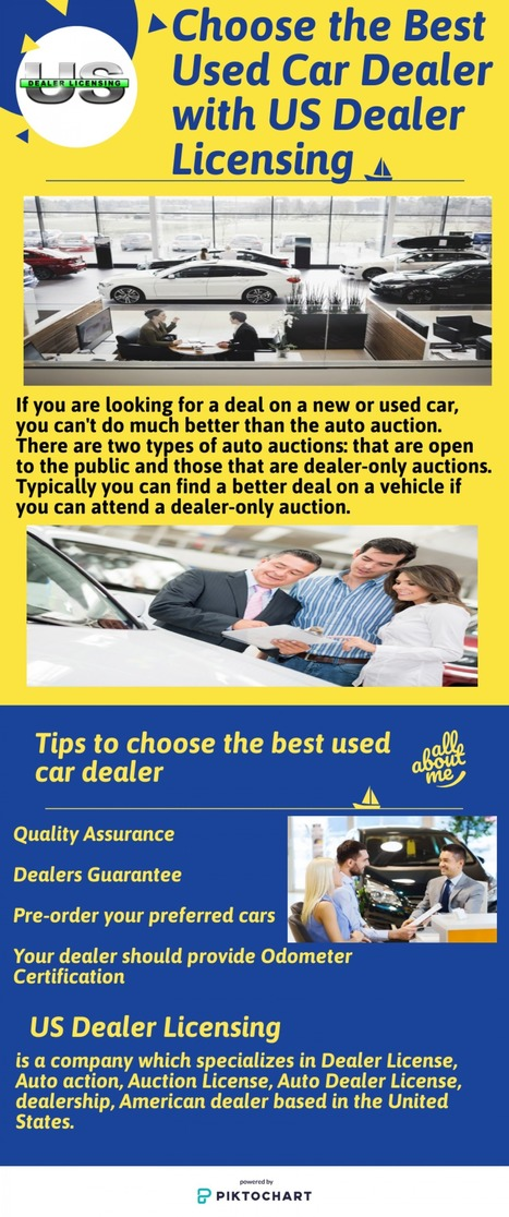 Car Auction License >> Select The Best Used Car Dealer Us Dealer Lic