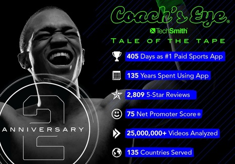 Coach's Eye 2 Year Anniversary | iOS in Education | Scoop.it