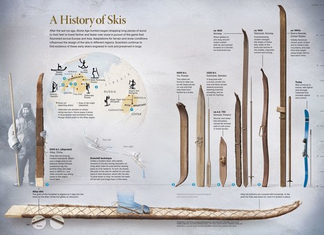 National Geographic's Classic Infographics, Now in One Stunning Book | Navigate | Scoop.it