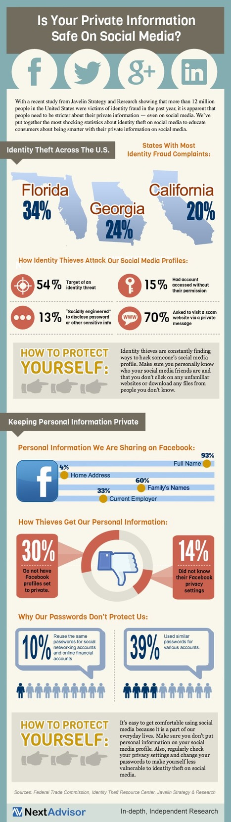 Is Your Private Information Safe on Social Media? [Infographic] | Secondary Education; 21st Century Technology and Social Media | Scoop.it