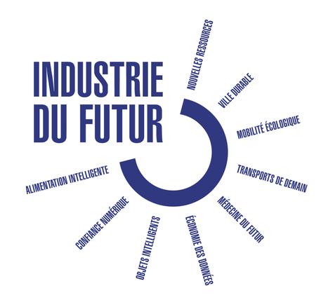 L'industrie du futur s'invite en France | Logistique et Transport GLT | Scoop.it