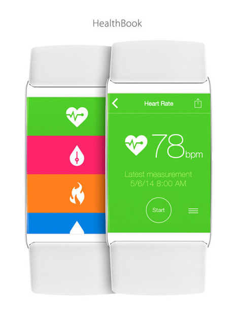 Apple planning App Store-like health and fitness platform | Better Safety | Scoop.it