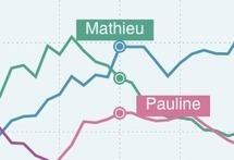 De 1950 à 2010 : 60 ans de prénoms en France | Enseigner les langues | Scoop.it