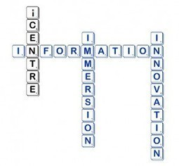 "The iCentre: Australia School Libraries ""Learning Commons"" Concept | School Library Learning Commons | Scoop.it"