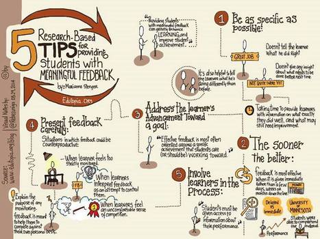 5 Research-Based Tips for Providing Students with Meaningful Feedback | Pharmacy Education for Clinical Pharmacists | Scoop.it