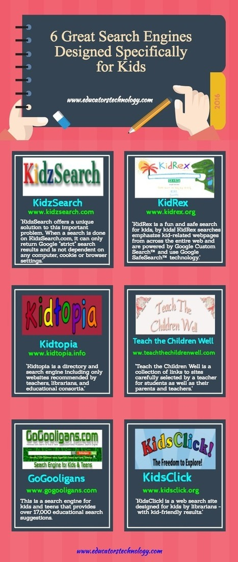 6 Great Search Engines Designed Specifically for Kids | Cool School Ideas | Scoop.it