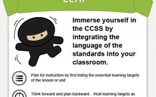 5 Degrees to Becoming a Common Core Ninja [INFOGRAPHIC] | CCSS for Teachers | Scoop.it