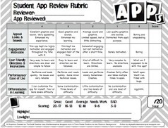 Educational Technology and Mobile Learning: A Great Student Rubric for Reviewing Apps | Edtech PK-12 | Scoop.it