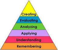 The 6 Levels Of Bloom's Taxonomy, Explained With Active Verbs - Edudemic   e-learning, b-learning , Ensino e aprendizagem a distância   Scoop.it