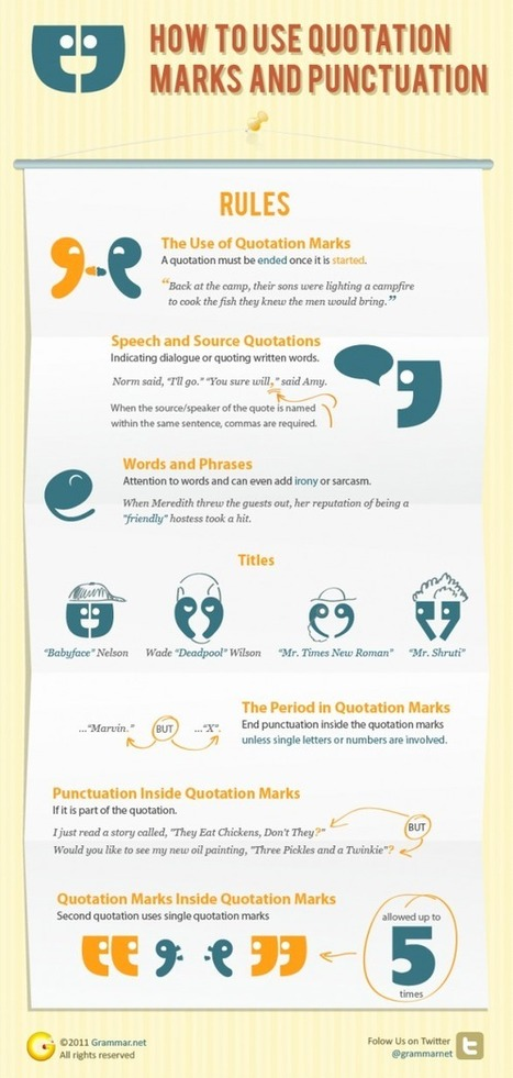 Great Infographics for Language Teachers  - Quotation Marks and Punctuation | English Classroom | Scoop.it