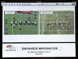 NFL Embraces iPad: From Xs and Os to Ones and Zeros | 21st Century Education for 21st Century Educators | Scoop.it