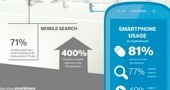 The Mobile Movement | Think with Google | Emotional Design | Scoop.it