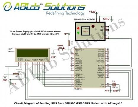 Sending Sms From Sim900 Gsmgprs Modem With Avr