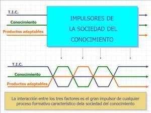 Innovación Educativa: LA SOCIEDAD DELCONOCIMIENTO Y LA FORMACIÓN (yviceversa) | Educación flexible y abierta | Scoop.it