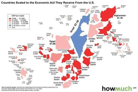 This map should change the way you think about foreign aid | aardrijkskunde | Scoop.it