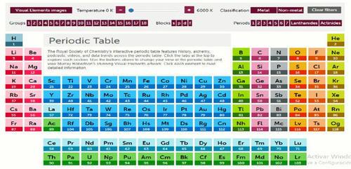Periodic Table: Una app interactiva y gratuita para docentes y estudiantes