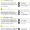 21st Century Teaching & Learning
