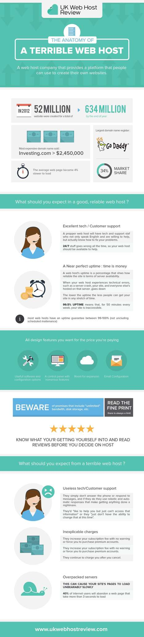 What You Should Know About Web Hosting Providers | The Best Infographics | Scoop.it