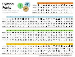 A Printable Character Map Of The Wingdings Fonts
