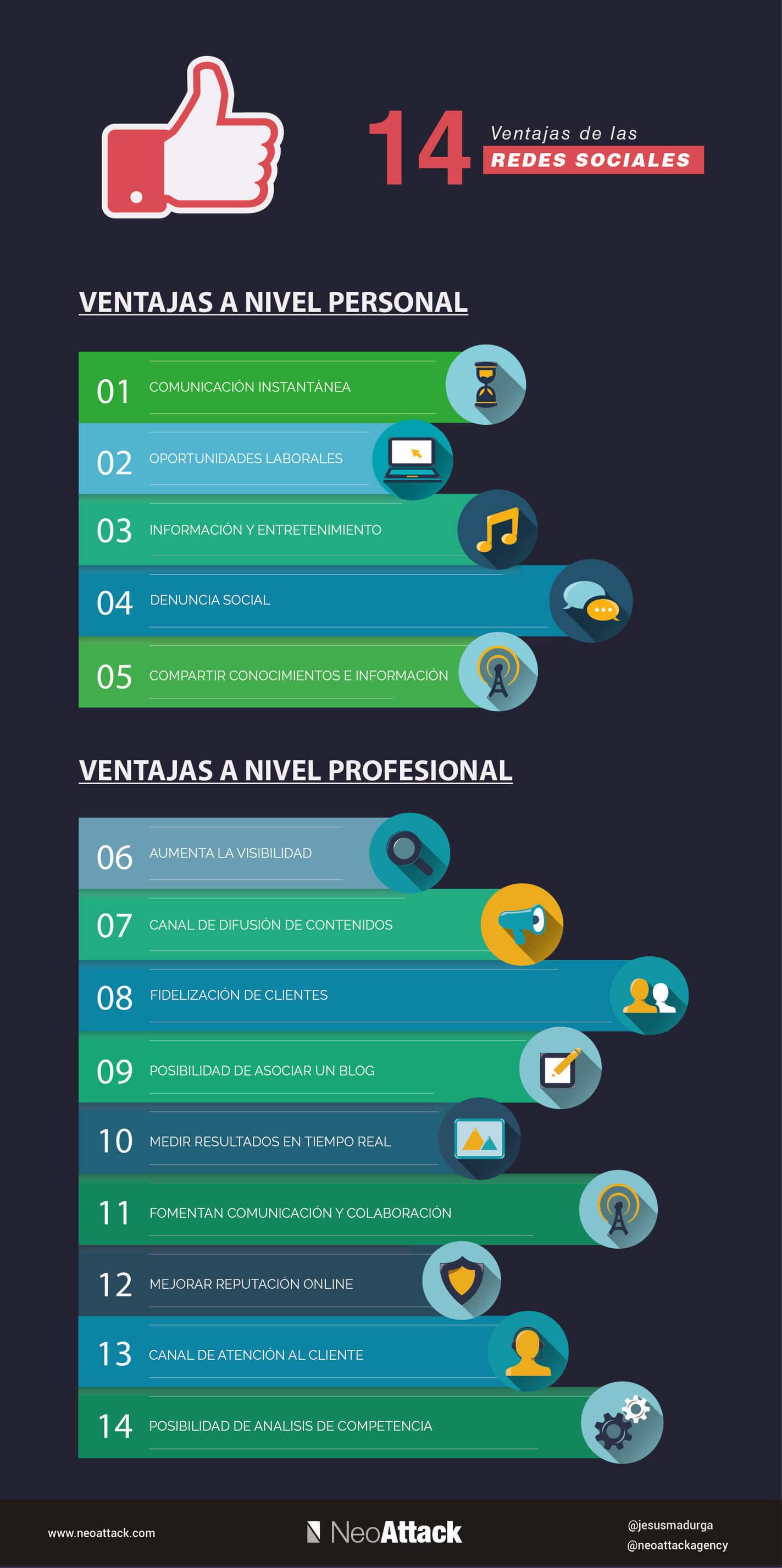 23 Ventajas y desventajas de las Redes Sociales...