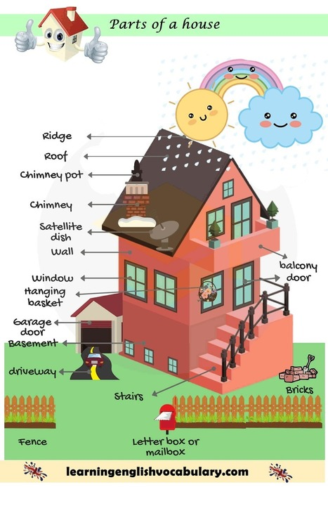 Outside the house - yard - garden English vocab