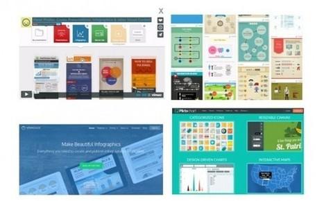 10 outils pour réaliser vos infographies | Mon cyber-fourre-tout | Scoop.it