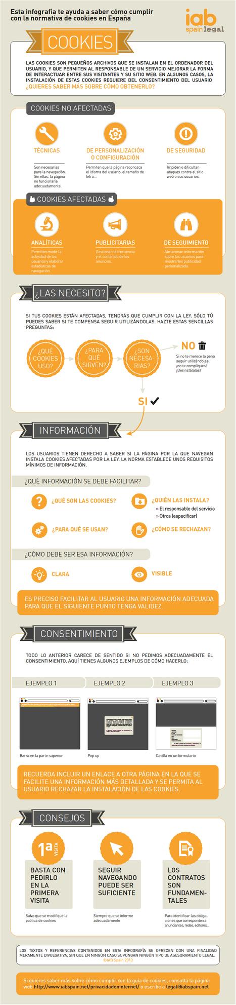 Aspectos clave para conocer cómo adaptarse a la normativa de cookies en España   Herramientas de marketing   Scoop.it