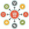 Top Small Business SEO News