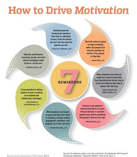 7 Tips on how to Drive Students Motivation ~ Educational Technology and Mobile Learning | Applied linguistics and knowledge engineering | Scoop.it