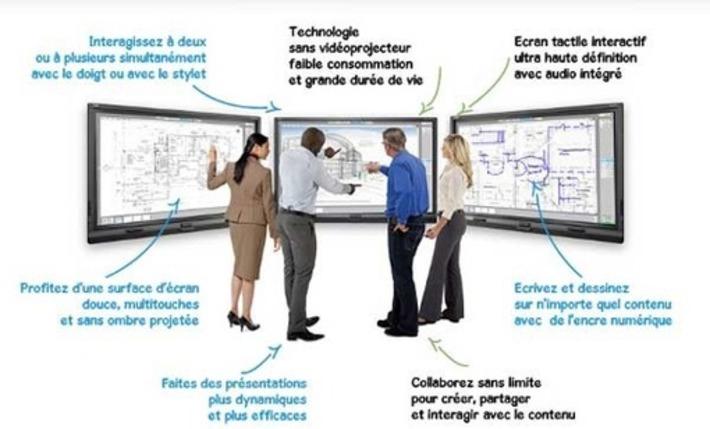 Les écrans interactifs, facilitateurs d'apprentissage dans la classe | TIC et TICE mais... en français | Scoop.it