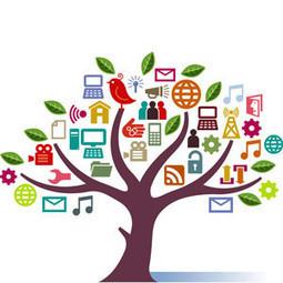 Community management y otros enredos sociales | SurSiendo Blog | DigitalSociety | Scoop.it