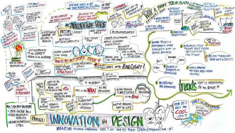 The Visual Thinking Revolution is Here! | Unstick Your Stories Using Visuals | Scoop.it