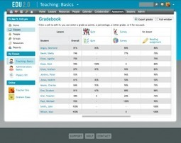 EDU 2.0 – Plataforma educativa | Nuevas Tecnologías para la Educación | Educación a Distancia y TIC | Scoop.it