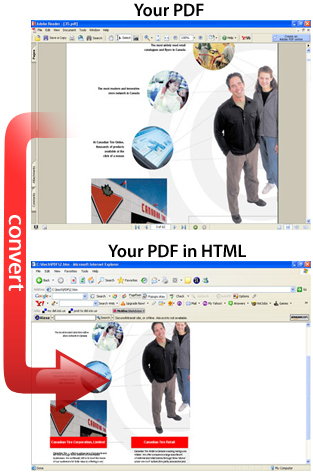 Convert PDF to HTML Online Free | Time to Learn | Scoop.it