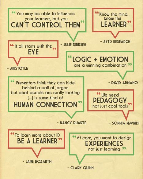 8 Keys to the Mindset of a Successful eLearning... | Web 2.0 en educación - UNET | Scoop.it