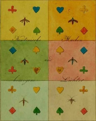 Goethe's Theory of Colors: The 1810 Treatise That Inspired Kandinsky & Early Abstract Painting | Hallo France,  Hallo Deutschland     !!!! | Scoop.it