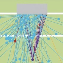 Messi: 91 buts, 1 infographie | Journalisme graphique | Scoop.it
