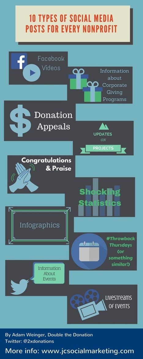 10 Types of Social Media Posts Every Nonprofit Should Be Sending | Nonprofits & Social Media | Scoop.it