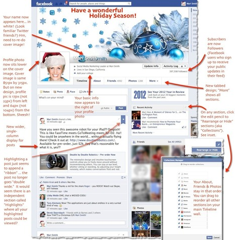 Facebook change les règles du jeu. Encore... | Geeks | Scoop.it