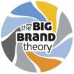 Advertising on Facebook | Social Media Today | Biz2020 | Scoop.it