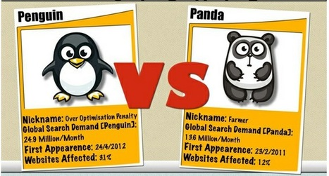 Google Panda vs Google Penguin: Wht Are The Differences? [Infographic] | BI Revolution | Scoop.it