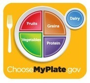 MyPlate Resources | AgroWorld - November | December | Scoop.it