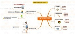Innover en management projet avec le mind mapping | CARTOGRAPHIES | Scoop.it
