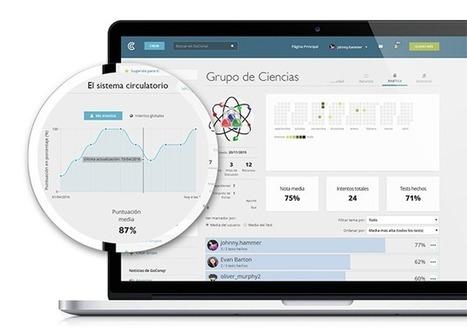 Crea Tests Online con GoConqr | Recursos para la reflexión y el aprendizaje | Scoop.it