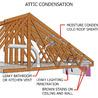 Louisville Roofing Contractors