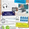 Ηλεκτρονική μάθηση (e-learning)