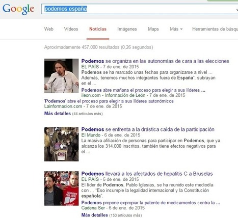 The IPKat: Copyright in Spain: a month without Google News | Pensamientos Alternados | Scoop.it